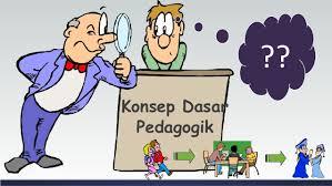 Soal Pedagogik