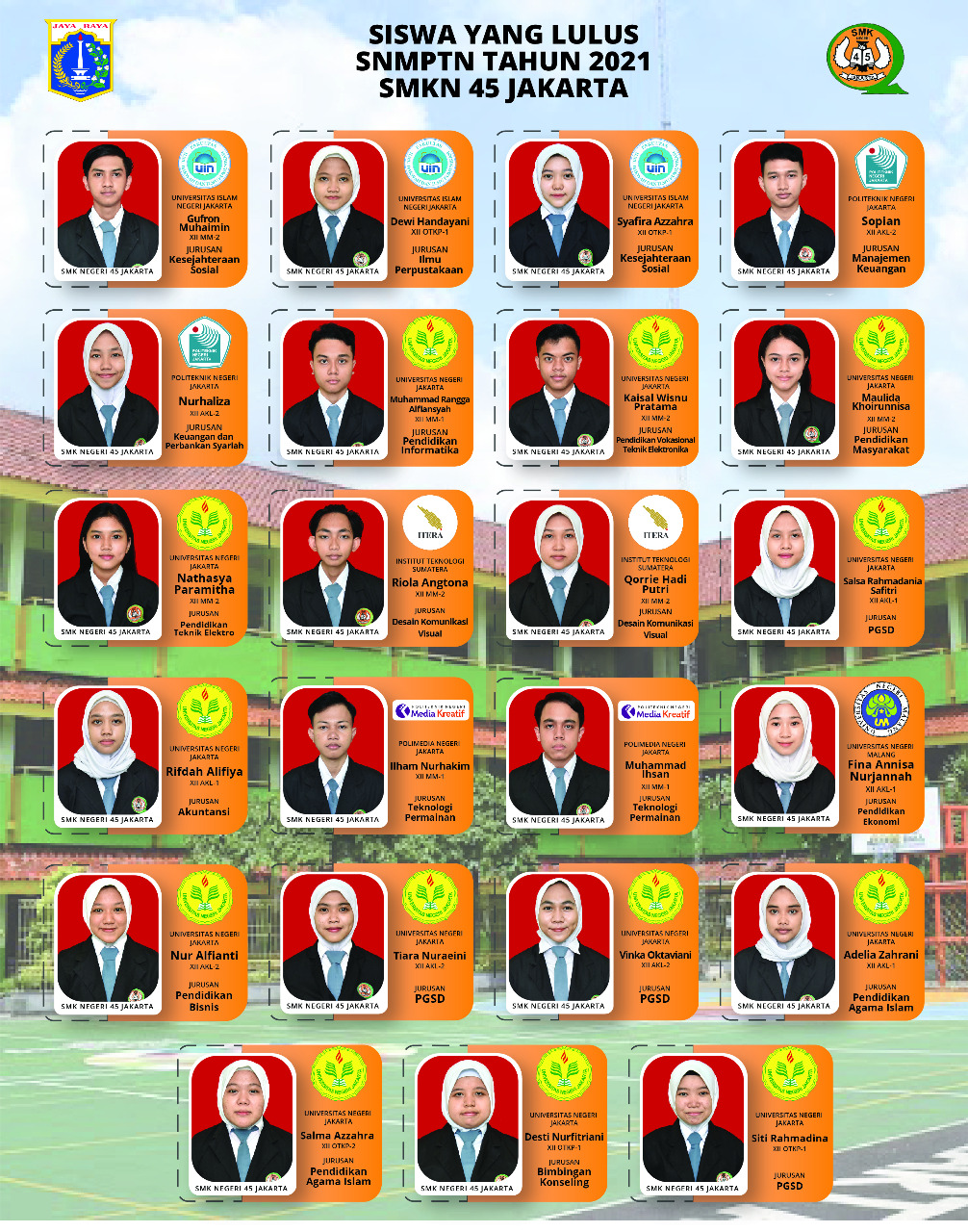 Daftar siswa yang masuk PTN melalui jalur SNMPTN, SNMPN, SPAN-PTKIN, SBMPTN Tahun 2021