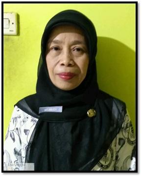 Siti Amiroh, S.Pd