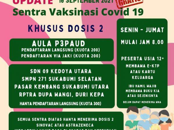 Sentra Vaksin Covid-19 Kebon Jeruk